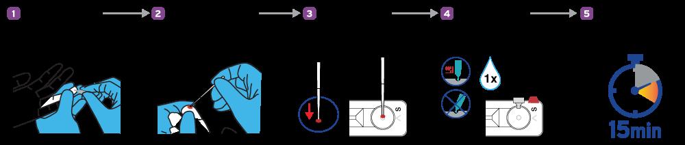 DyonCovid19-S® (neutro) odigies