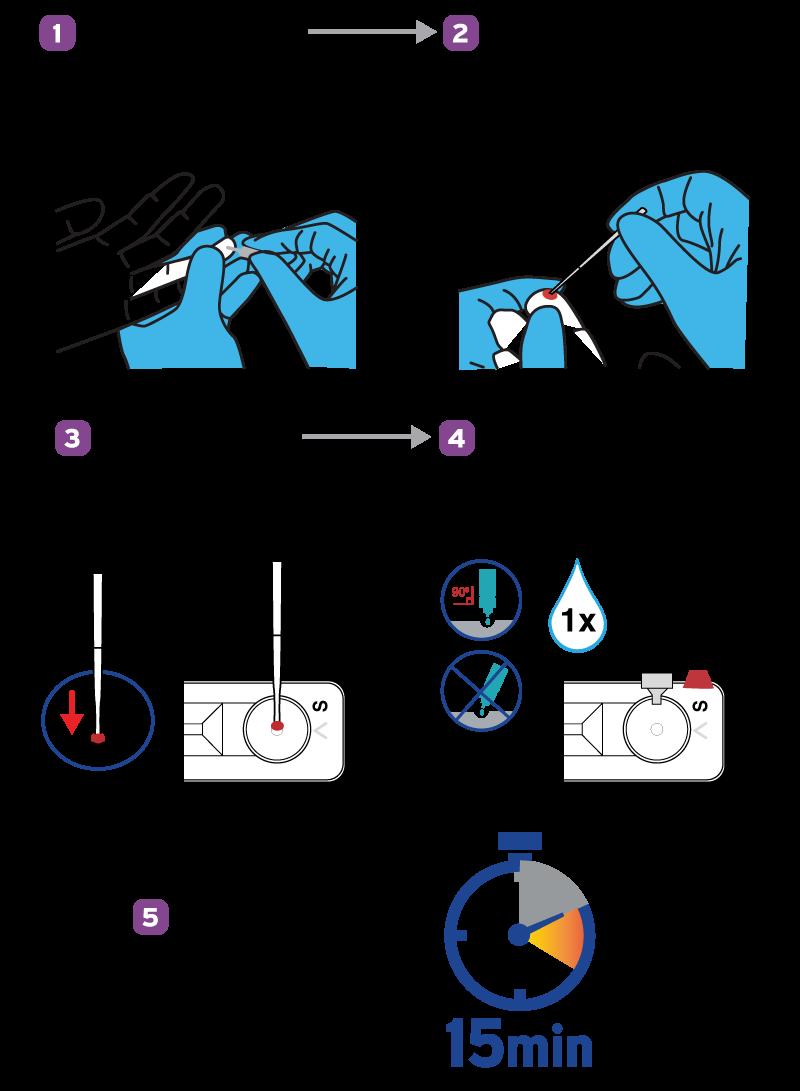 DyonCovid19-S® (neutro) instructions